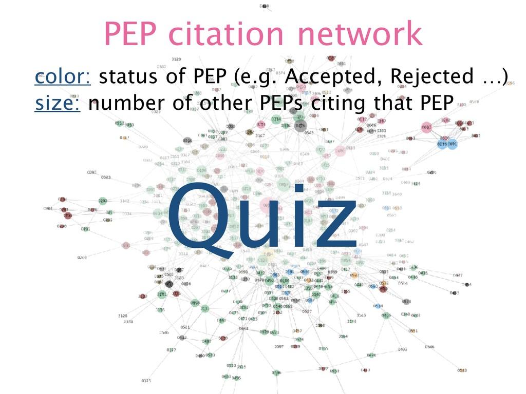 PEP citation network color: status of PEP (e.g....