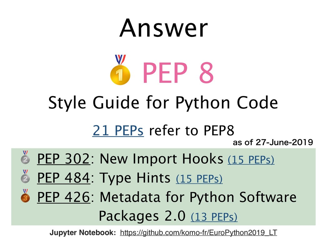 Answer ( 21 PEPs refer to PEP8 PEP 8 Style Guid...