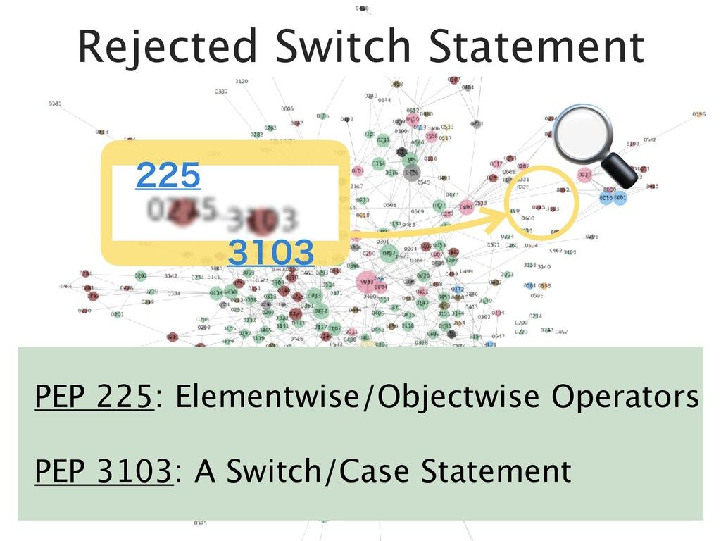 Rejected Switch Statement   PEP 225: Ele...