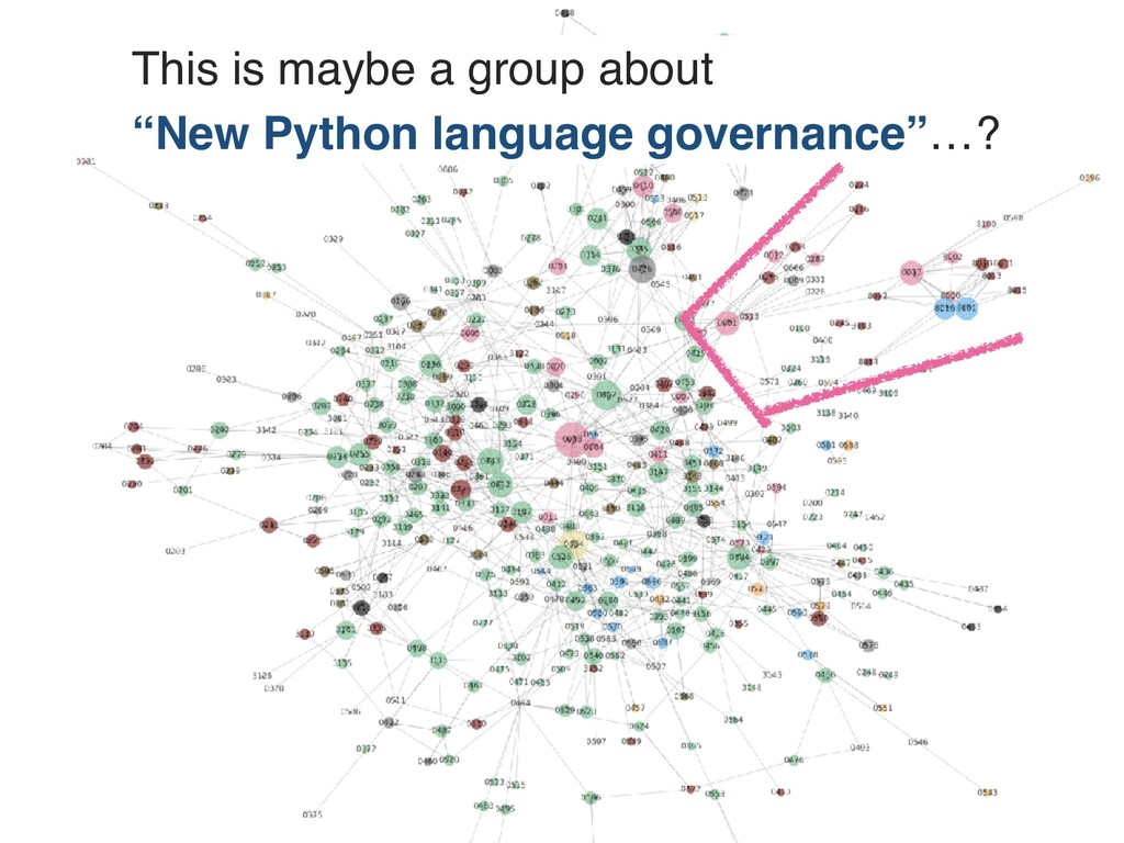 """This is maybe a group about """"New Python languag..."""