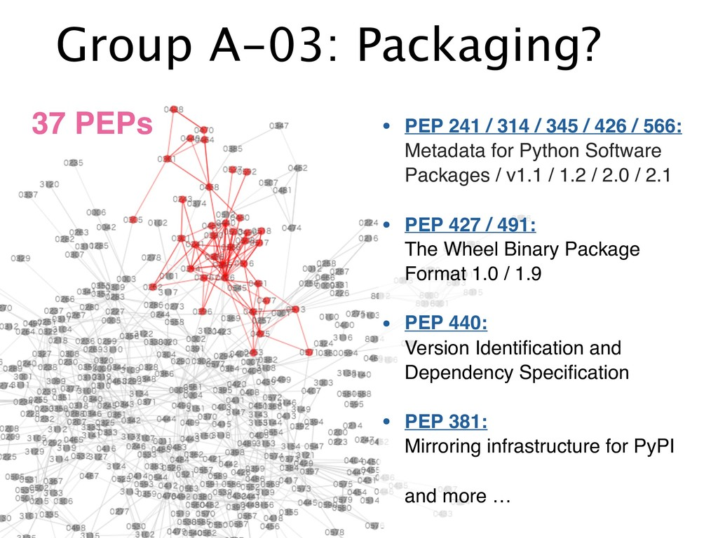 Group A-03: Packaging? • PEP 241 / 314 / 345 / ...