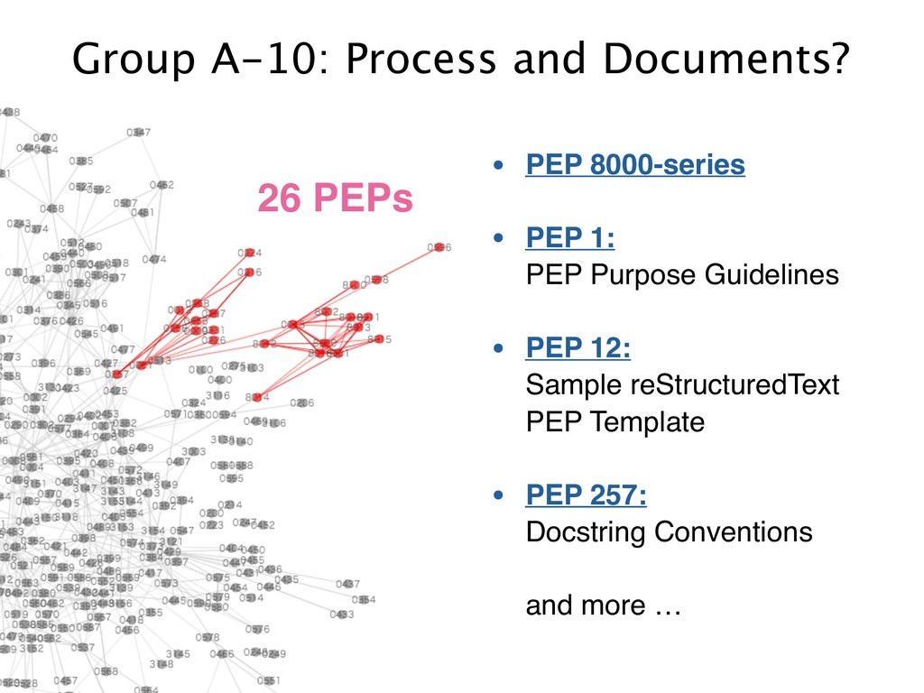 Group A-10: Process and Documents? • PEP 8000-s...