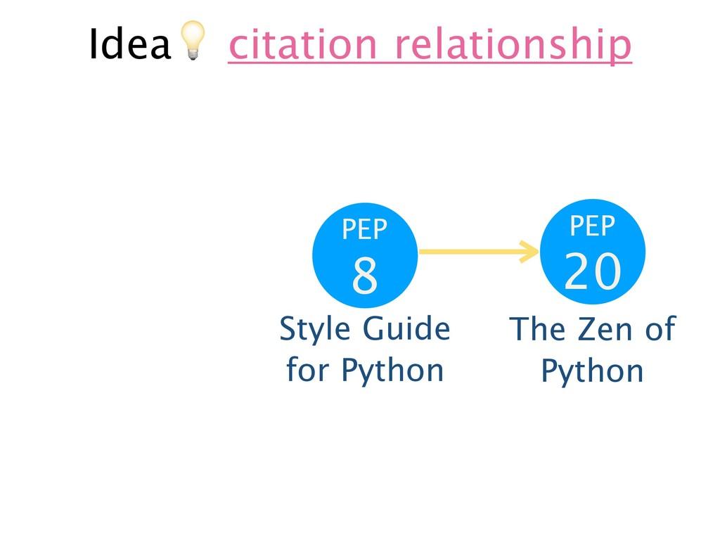 Idea& citation relationship PEP 8 Style Guide f...