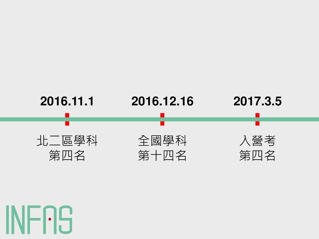 北二區學科 第四名 2016.11.1 全國學科 第十四名 2016.12.16 入營考 第四...