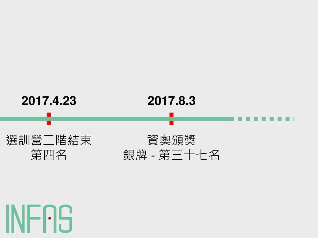 選訓營二階結束 第四名 2017.4.23 資奧頒獎 銀牌 - 第三十七名 2017.8.3