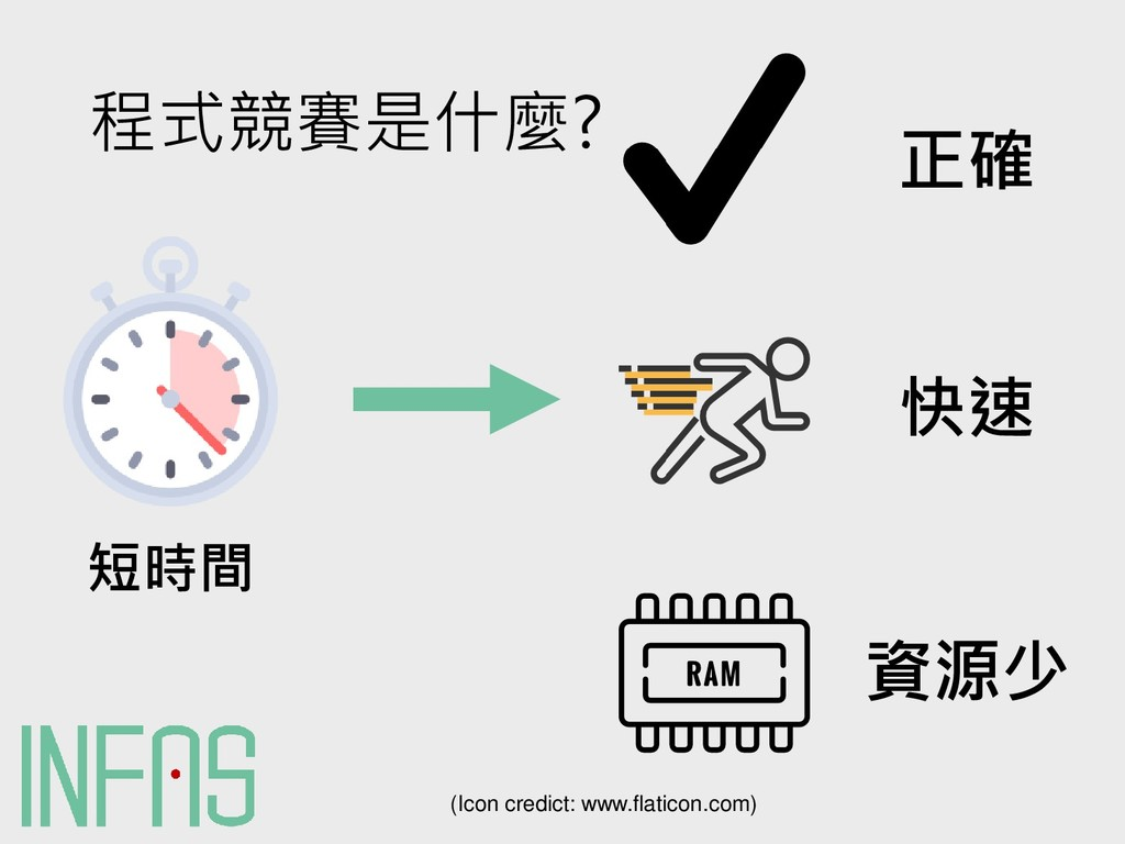 (Icon credict: www.flaticon.com) 正確 快速 資源少 短時間 ...
