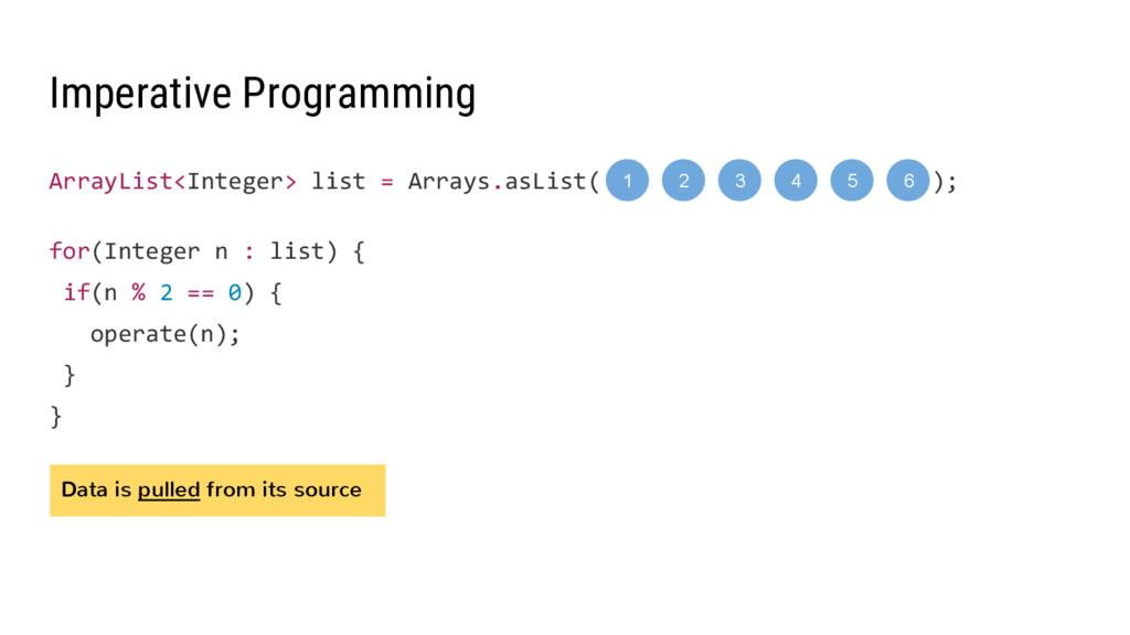 ArrayList<Integer> list = Arrays.asList( ); Imp...