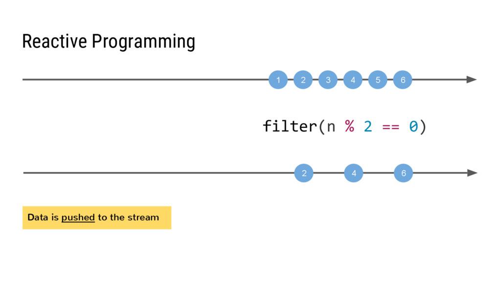 Reactive Programming 1 2 3 4 5 6 2 4 6 filter(n...