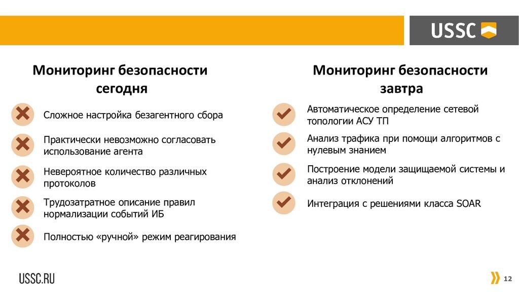 12 Мониторинг безопасности сегодня Сложное наст...