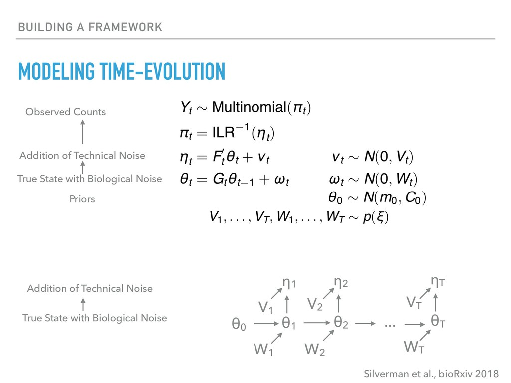 BUILDING A FRAMEWORK MODELING TIME-EVOLUTION η1...