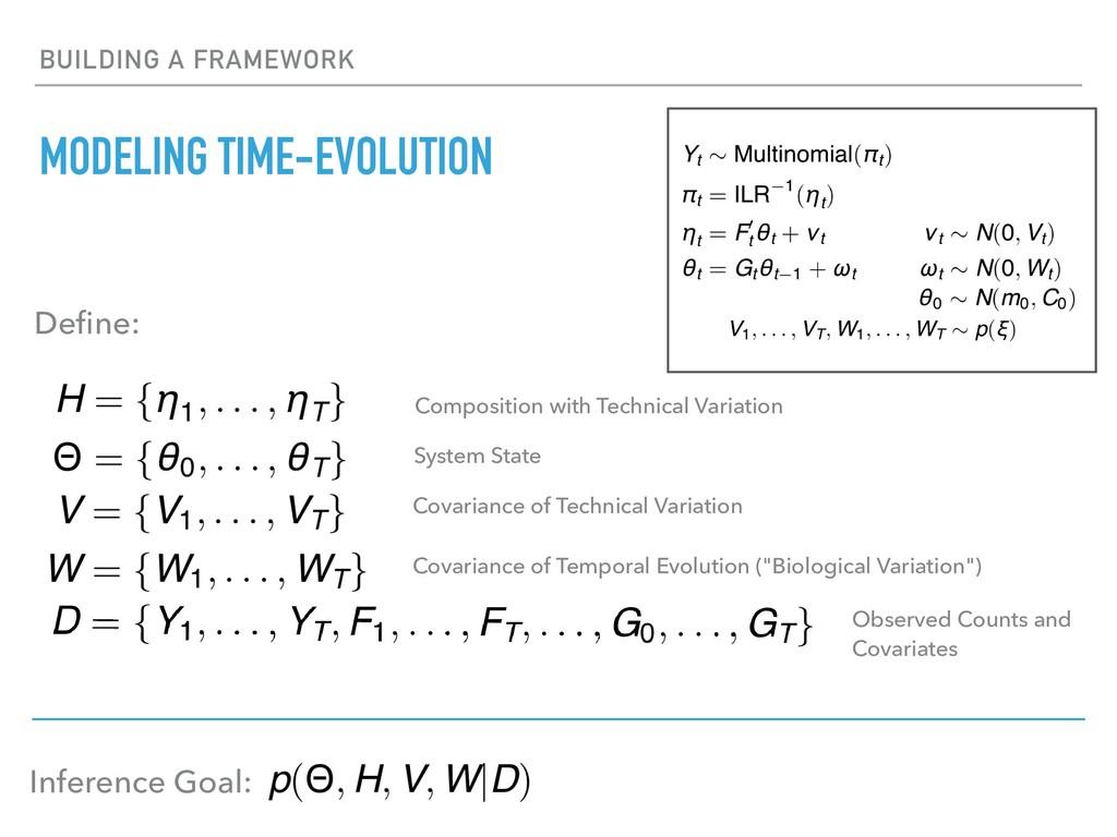 BUILDING A FRAMEWORK MODELING TIME-EVOLUTION De...