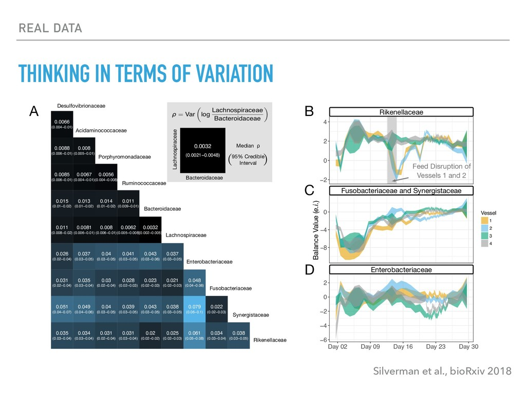 REAL DATA THINKING IN TERMS OF VARIATION 0.0066...