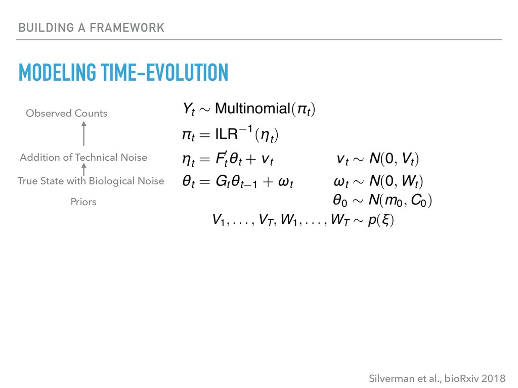 BUILDING A FRAMEWORK MODELING TIME-EVOLUTION Si...