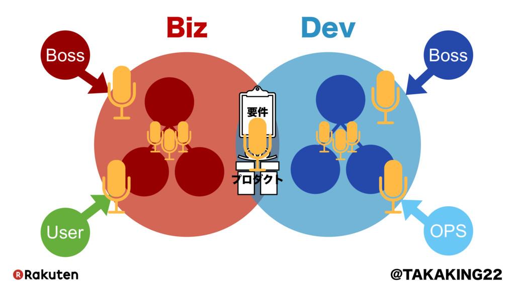 """!5"""","""",*/( #J[ %FW ཁ݅ ϓϩμΫτ Boss Boss OPS User"""