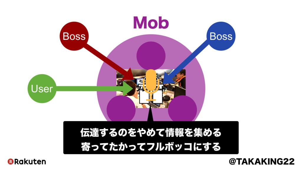 """!5"""","""",*/( ϓϩμΫτ .PC Boss Boss User ୡ͢ΔͷΛΊͯ..."""