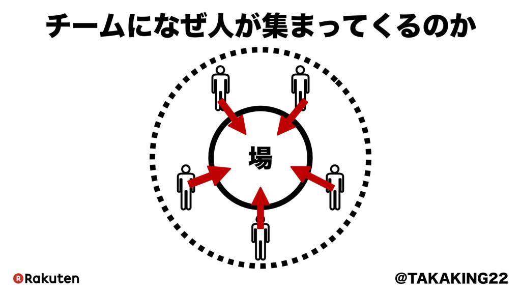 """!5"""","""",*/(  νʔϜʹͳͥਓ͕ू·ͬͯ͘Δͷ͔"""