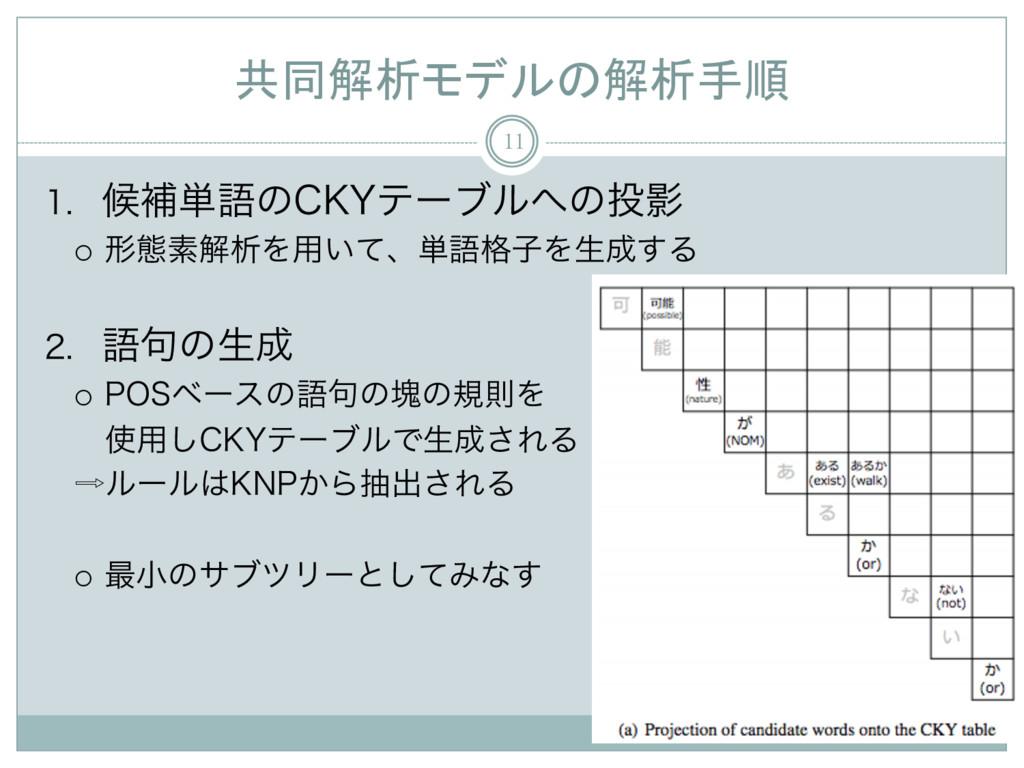 共同解析モデルの解析手順 11  ީิ୯ޠͷ$,:ςʔϒϧͷӨ ¡ ܗଶૉղੳΛ...