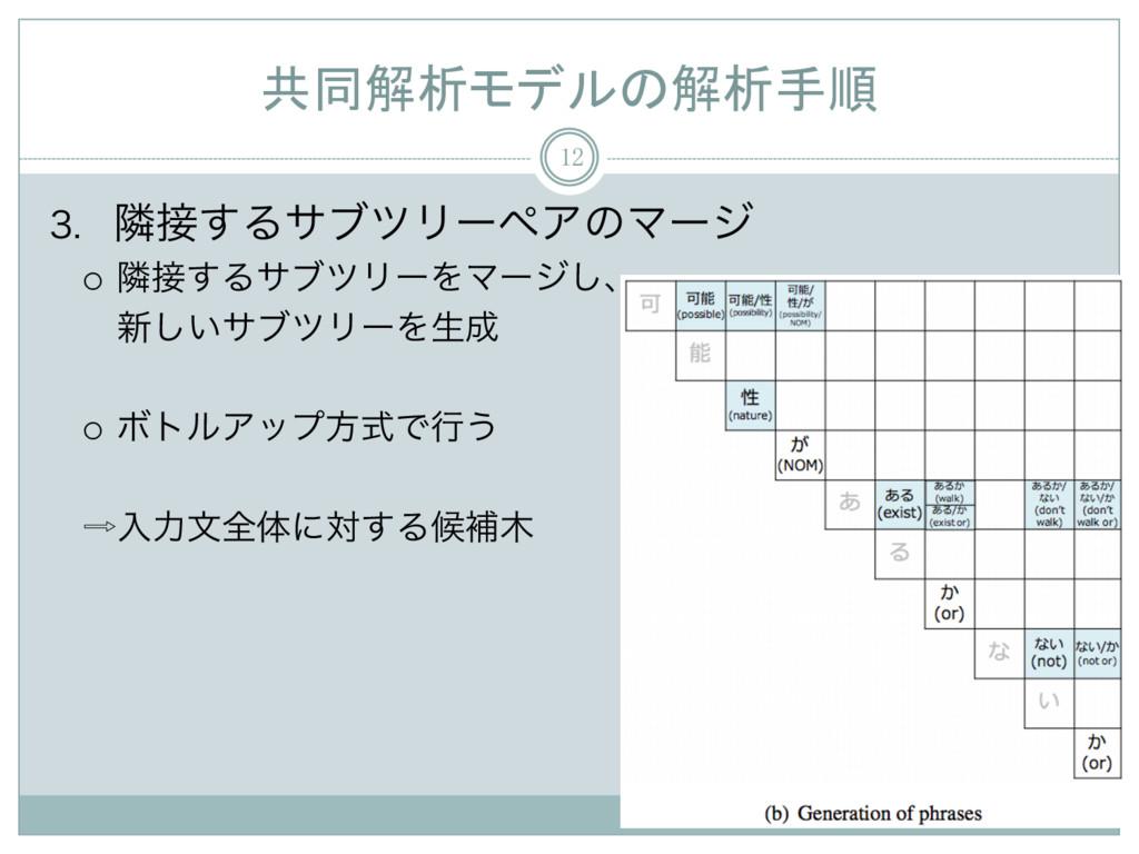 共同解析モデルの解析手順 12  ྡ͢ΔαϒπϦʔϖΞͷϚʔδ ¡ ྡ͢Δαϒπ...