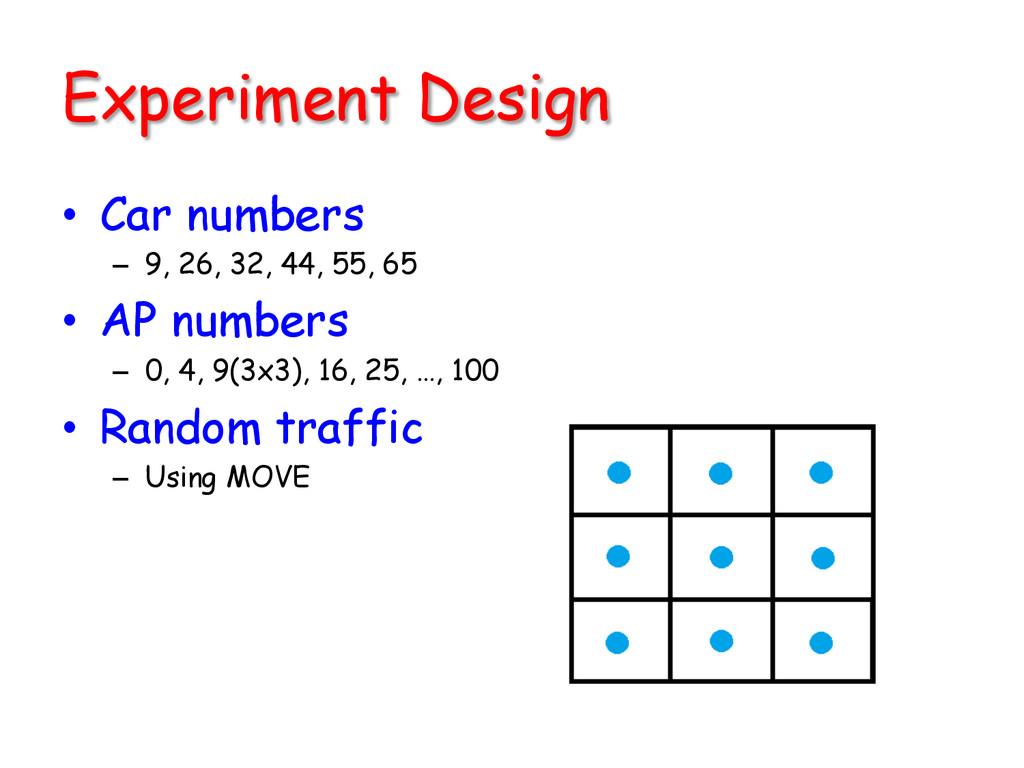 Experiment Design  • Car numbers – 9, 26, 32...