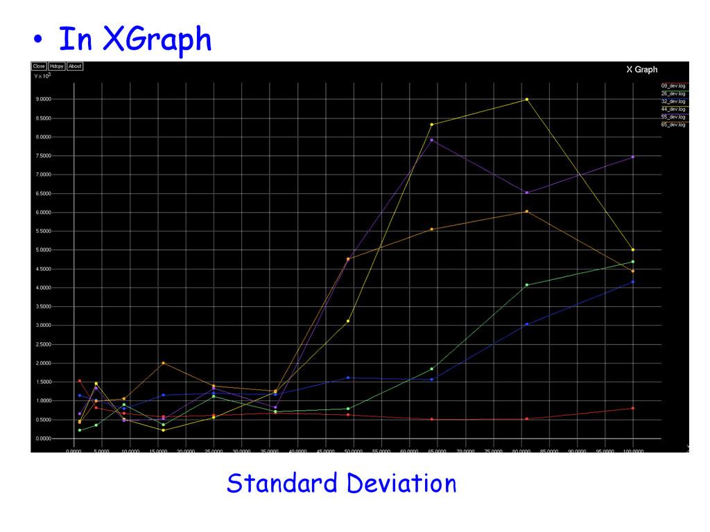 • In XGraph Standard Deviation