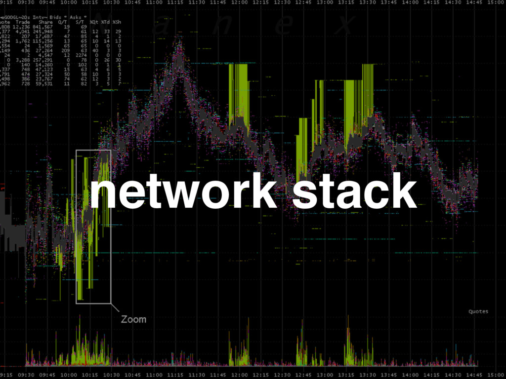 network stack