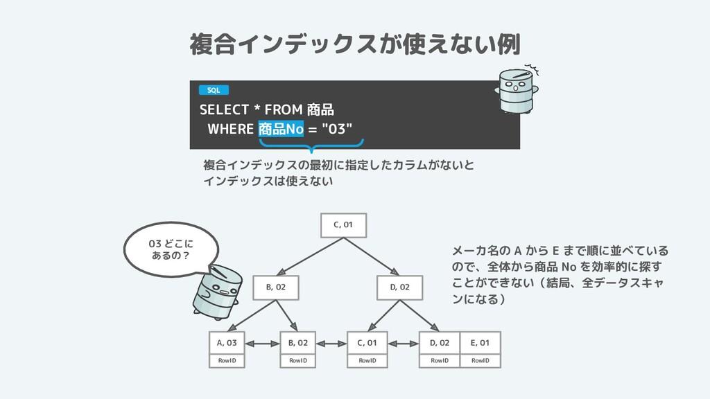 """複合インデックスが使えない例 SELECT * FROM 商品 WHERE 商品No = """"0..."""