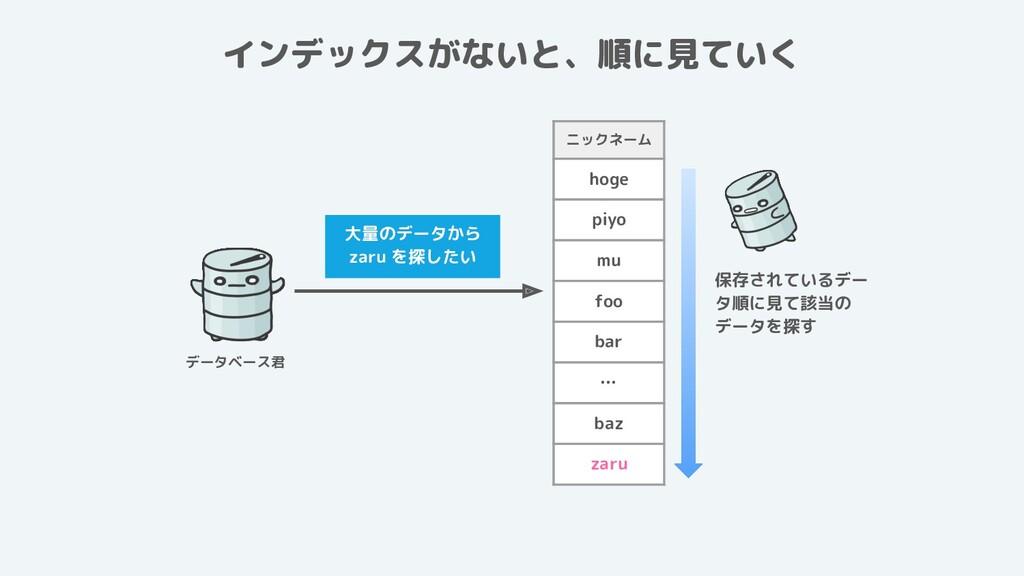 ニックネーム hoge piyo mu foo bar … baz zaru 大量のデータから...
