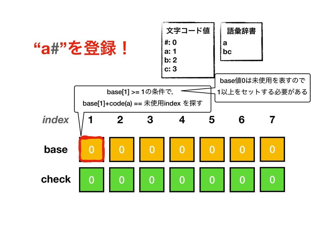 0 0 0 0 0 0 0 0 0 0 0 0 base check index 1 2 5 ...