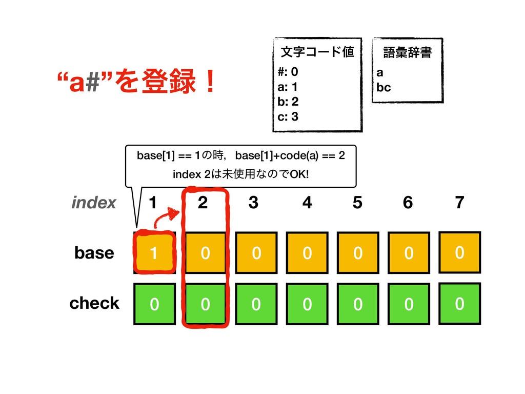 1 0 0 0 0 0 0 0 0 0 0 0 base check index 1 2 5 ...