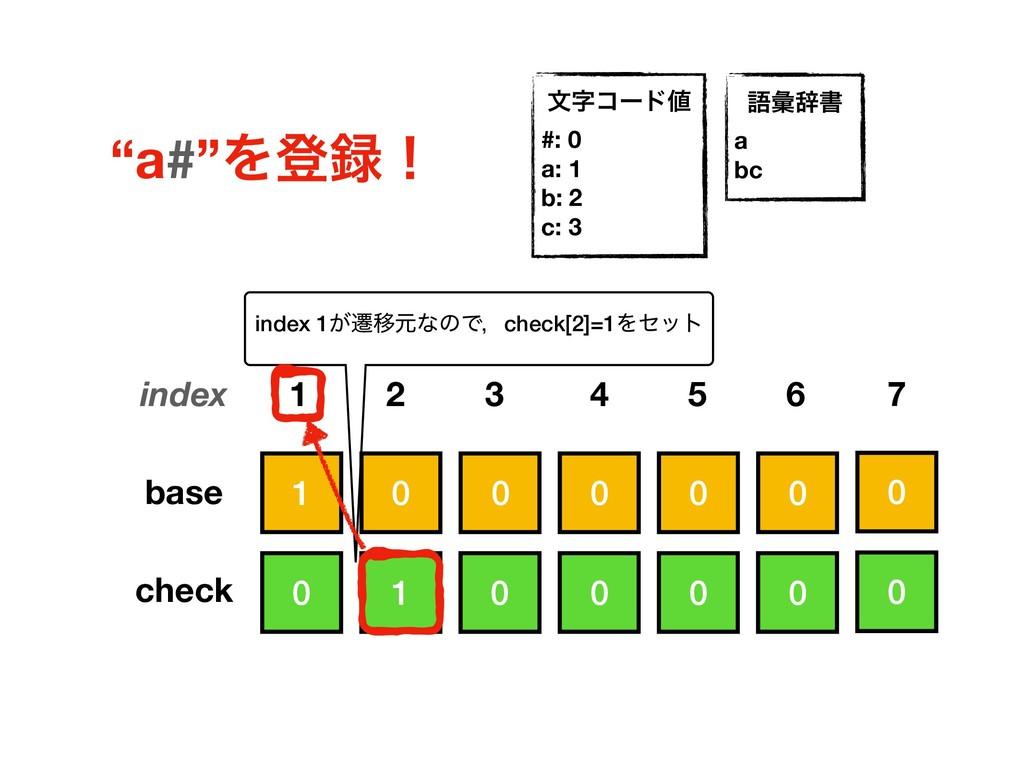 1 0 0 0 0 0 0 0 0 0 0 1 base check index 1 2 5 ...