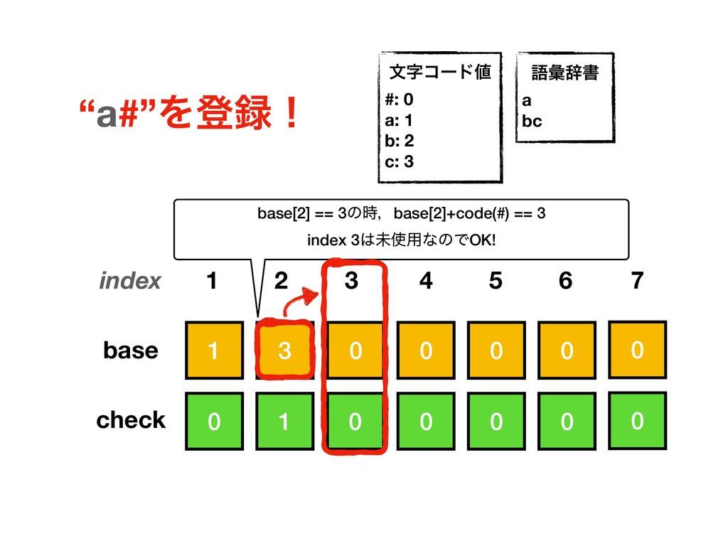 1 0 0 0 0 3 0 0 0 0 0 1 base check index 1 2 5 ...