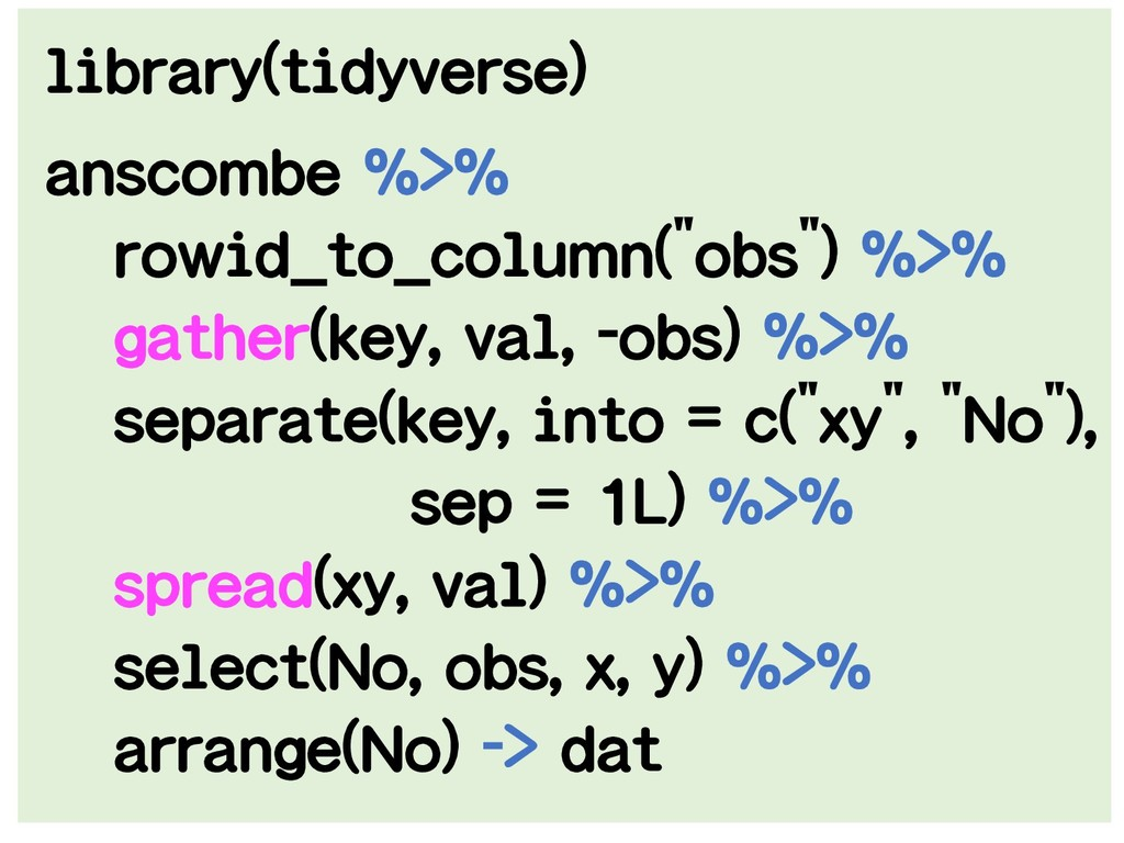 library(tidyverse) anscombe %>% rowid_to_column...
