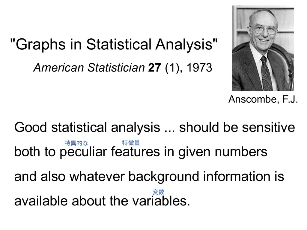 """Graphs in Statistical Analysis"" Anscombe, F.J...."