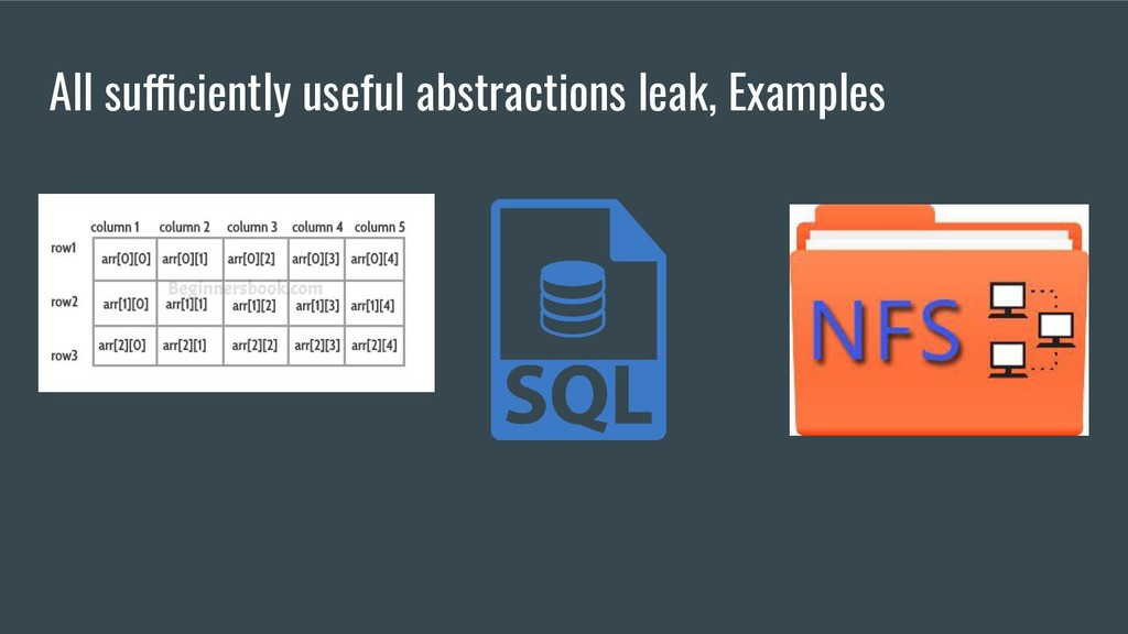 All sufficiently useful abstractions leak, Exam...
