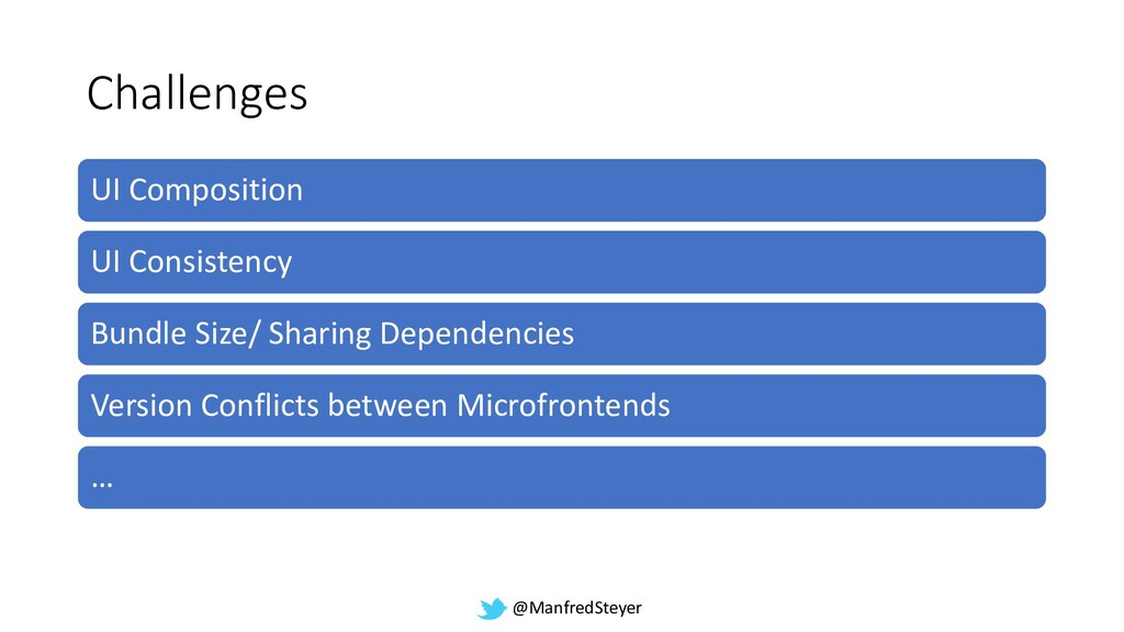 @ManfredSteyer Challenges UI Composition UI Con...