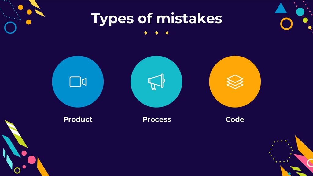 Code Product Process Types of mistakes
