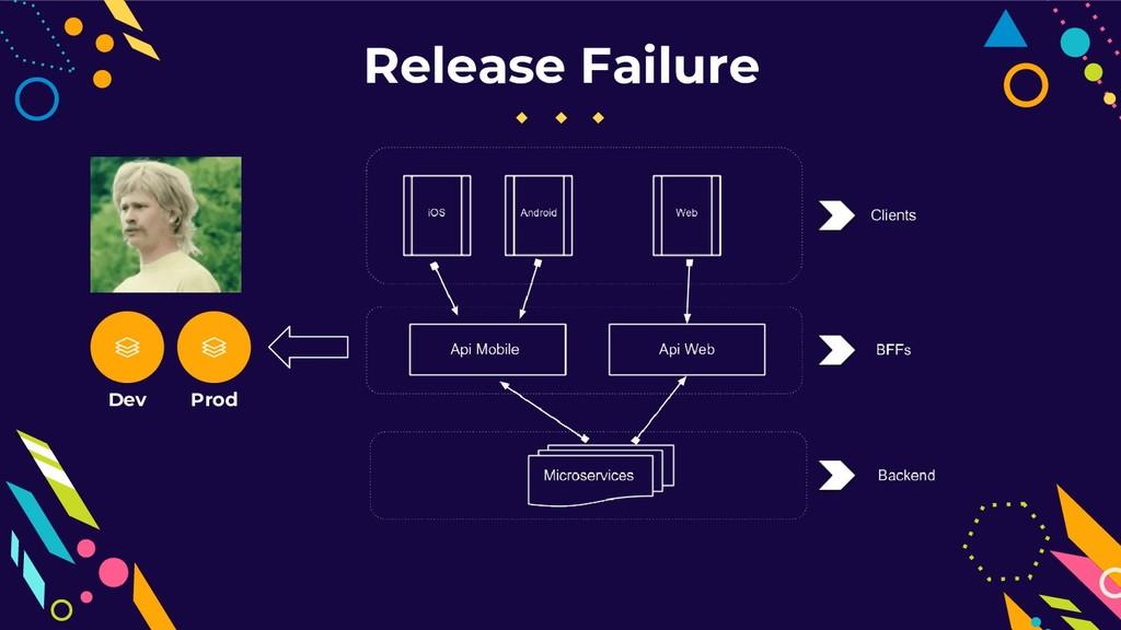 Release Failure Prod Dev