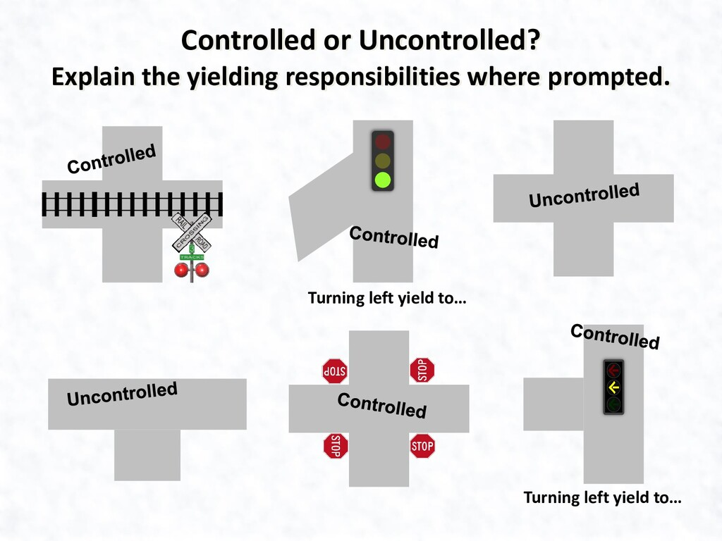 Controlled or Uncontrolled? Explain the yieldin...