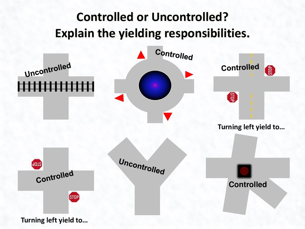 Controlled Controlled or Uncontrolled? Explain ...