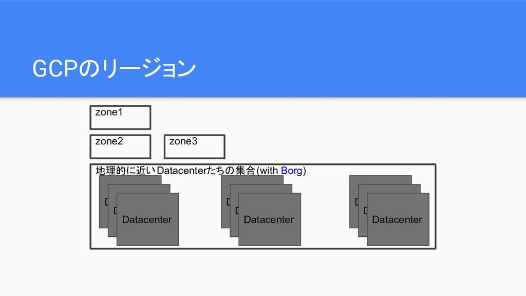 GCPのリージョン Datacenter Datacenter Datacenter Data...