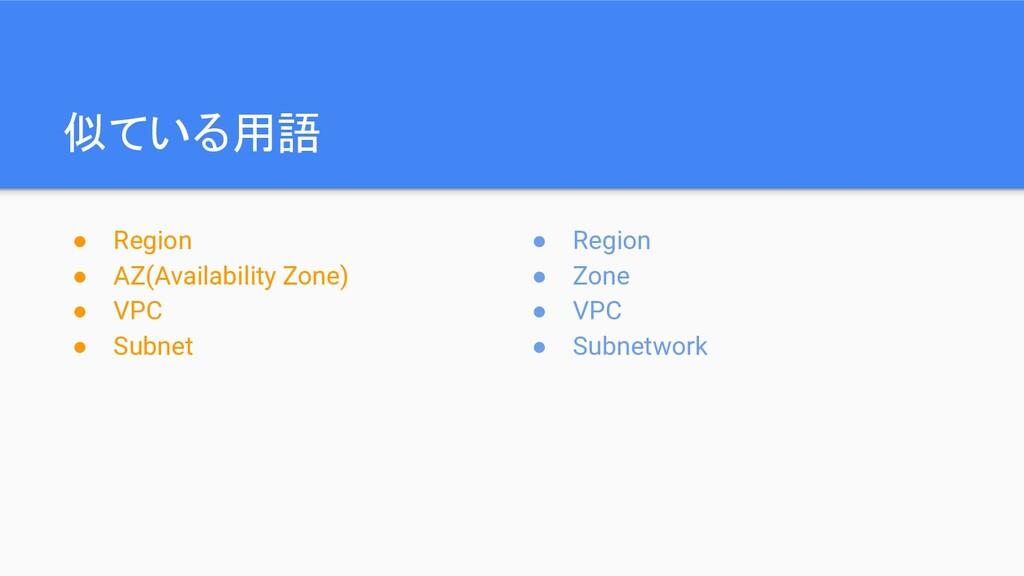 似ている用語 ● Region ● AZ(Availability Zone) ● VPC ●...