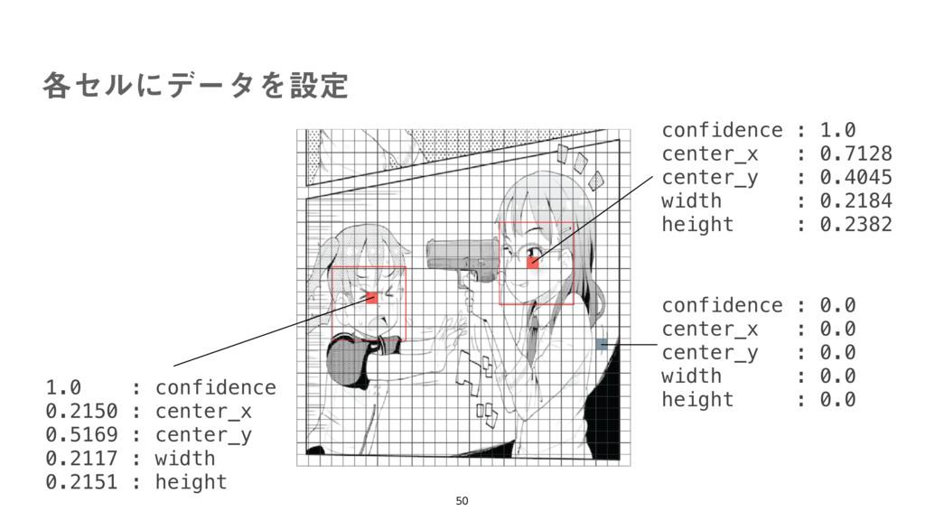 ֤ηϧʹσʔλΛઃఆ  confidence : 1.0 center_x : 0.712...