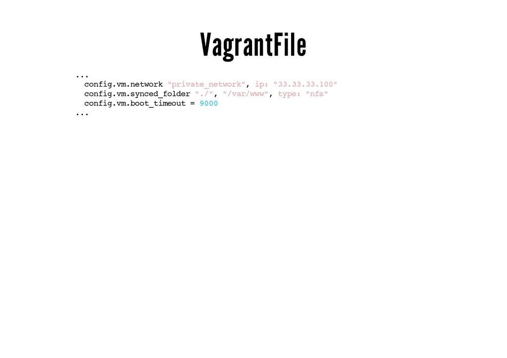 "VagrantFile ... config.vm.network ""private_netw..."