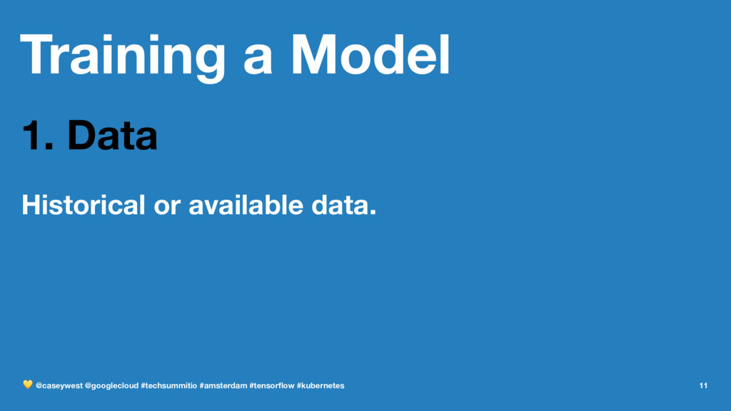 Training a Model 1. Data Historical or availabl...