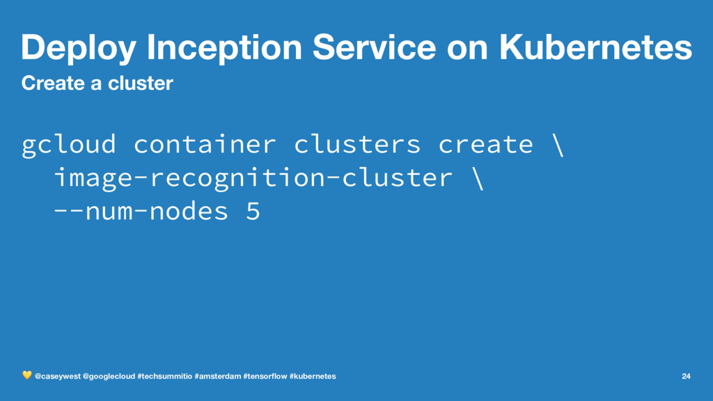 Deploy Inception Service on Kubernetes Create a...