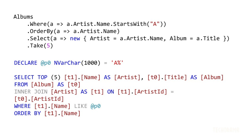 """Albums .Where(a => a.Artist.Name.StartsWith(""""A""""..."""