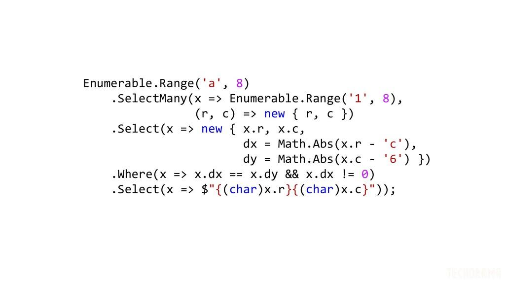 Enumerable.Range('a', 8) .SelectMany(x => Enume...