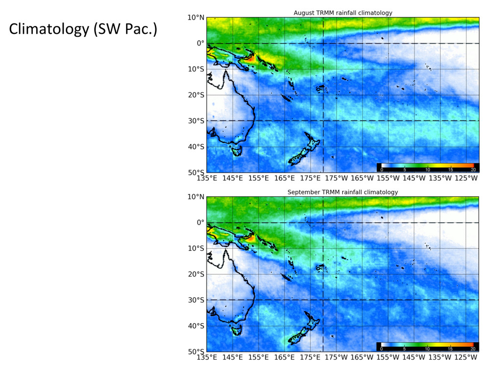 Climatology (SW Pac.)