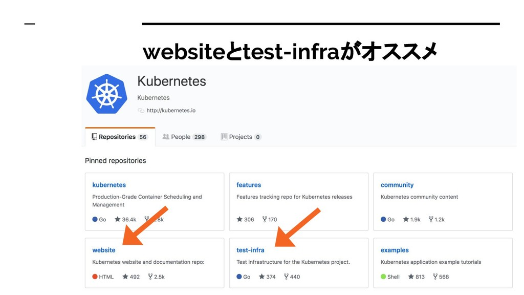 websiteとtest-infraがオススメ