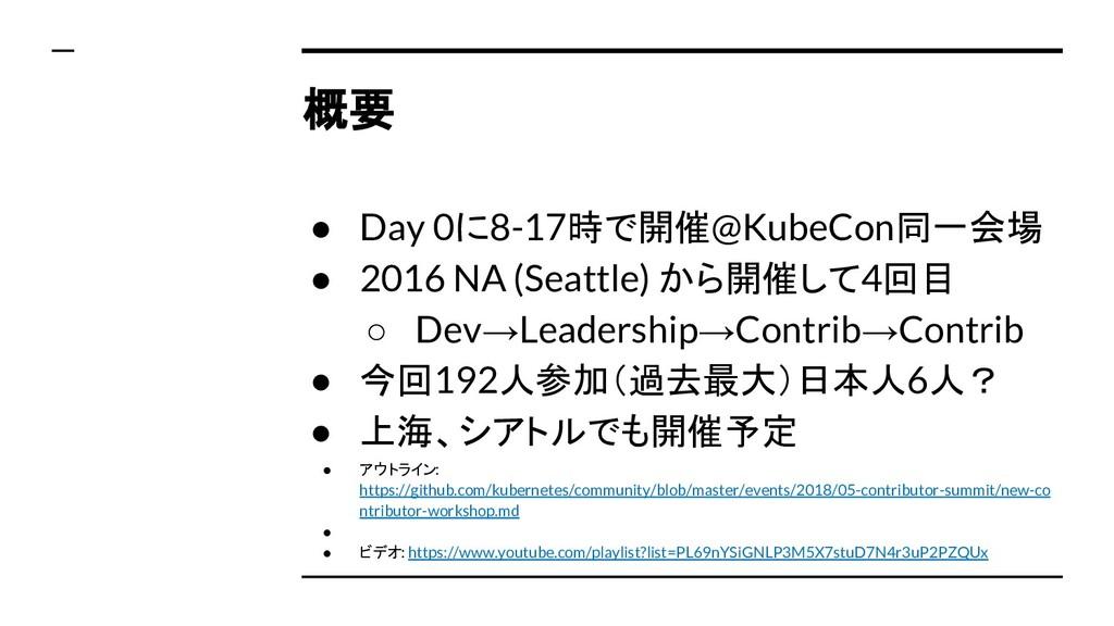 概要 ● Day 0に8-17時で開催@KubeCon同一会場 ● 2016 NA (Seat...